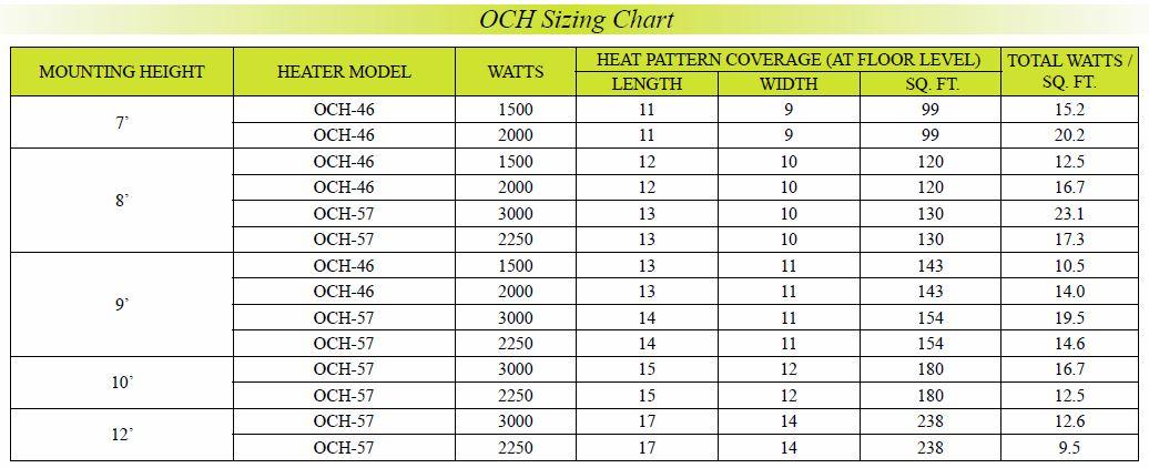 Fostoria Quartz Tube Infrared Heaters Och Series On