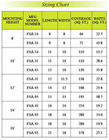 FSA Series Sizing Chart